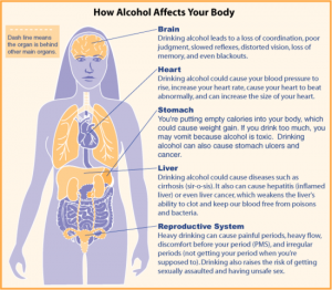 Image courtesy of the Office on Women's Health via Wikimedia Commons